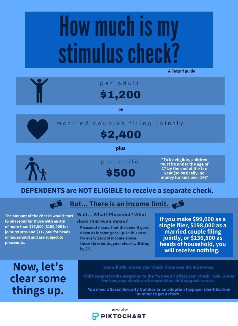 stimulus check infographic
